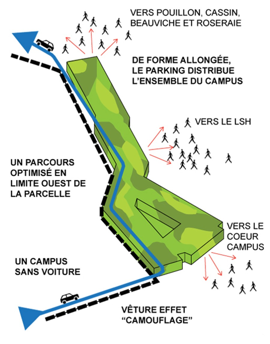 MARIN TROTTIN ( OPÉRATION CAMPUS AIX QUARTIER DES FACULTÉS,  Aix en Provence)