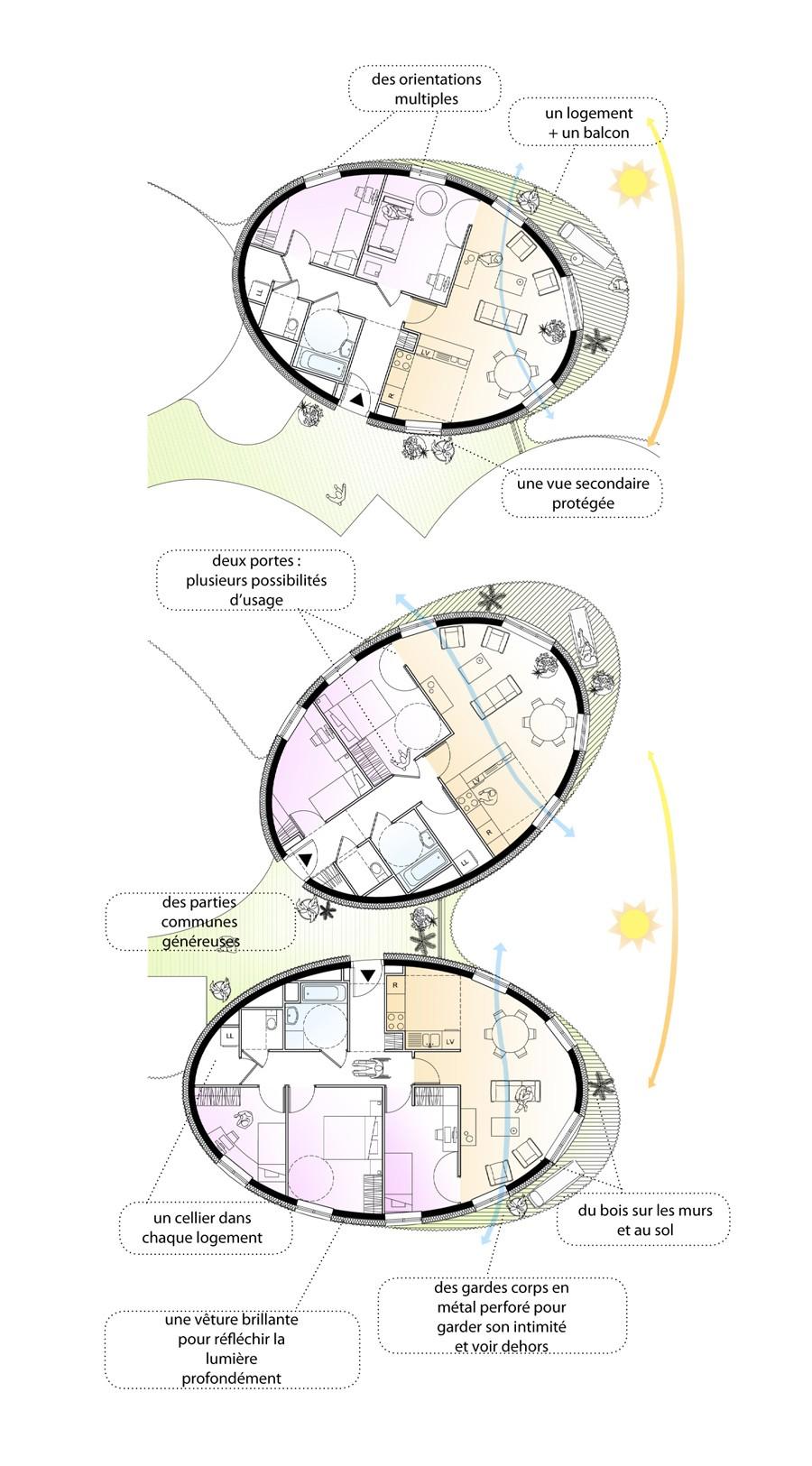 Binet logements