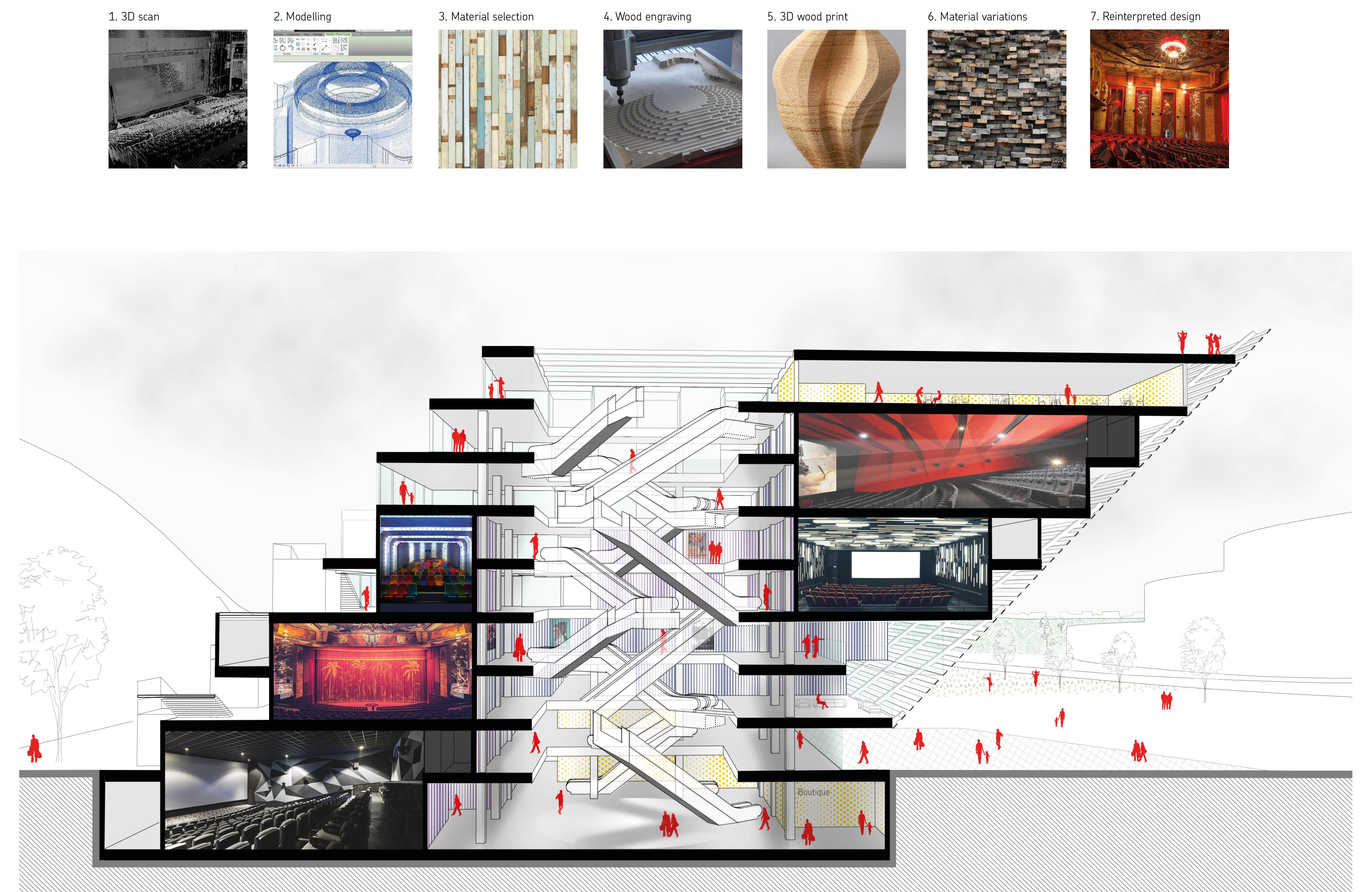 Périphériques Marin+Trottin Architectes / Concours Europacity